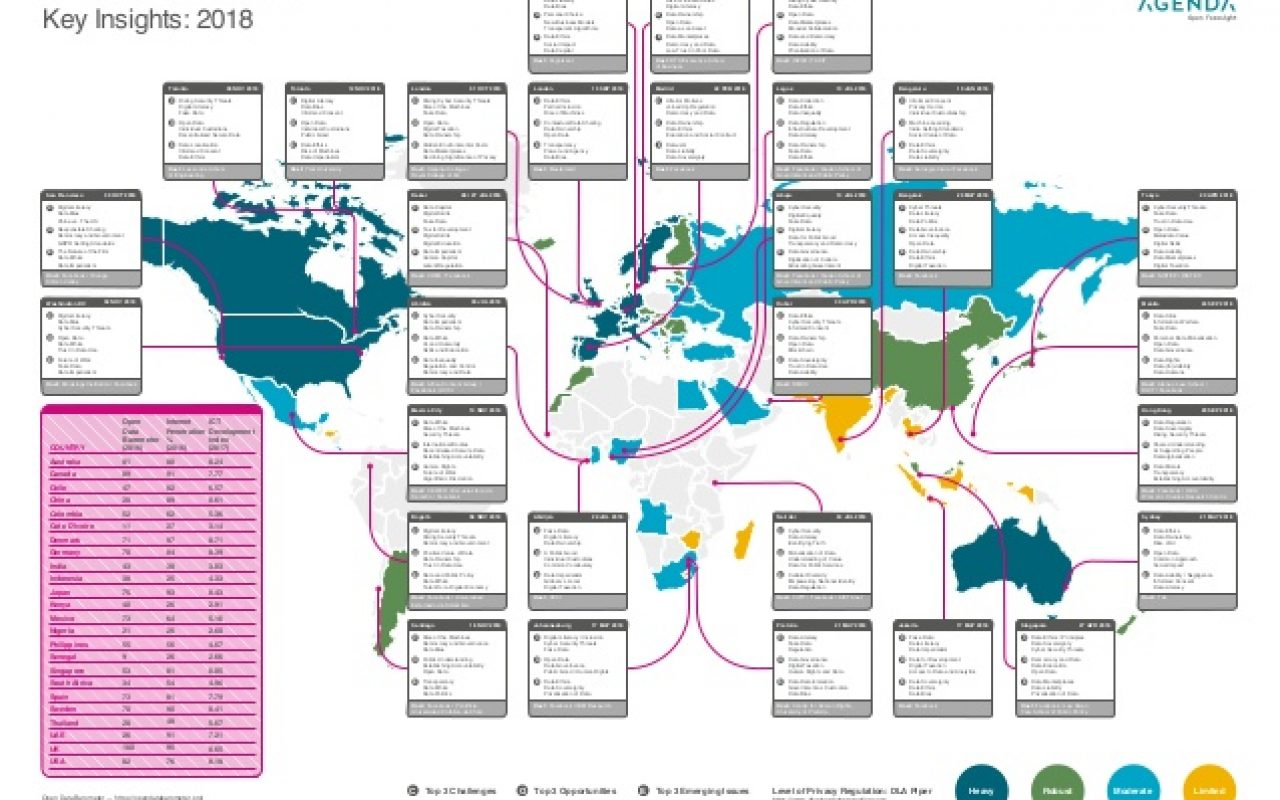 Future value of data world map infographic 2018